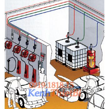 Hệ Thống Bơm Dầu Treo Tường Flexbimec